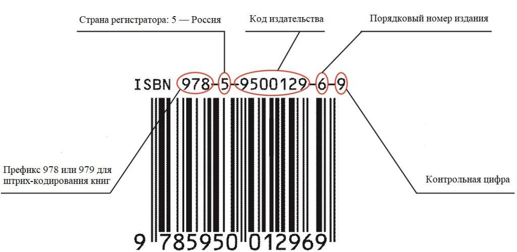 Чтение штрих-кода на книге
